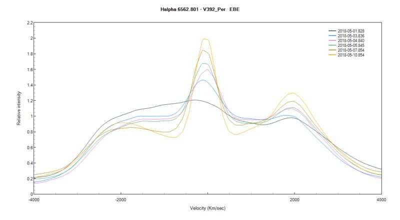 v392_per_20180501_828_EBE_velocity