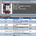 Myself world tour dvd: jolin ranks #4 on g-music and #10 on 5music!