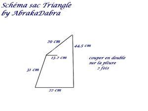 sch_ma_sac_triangle