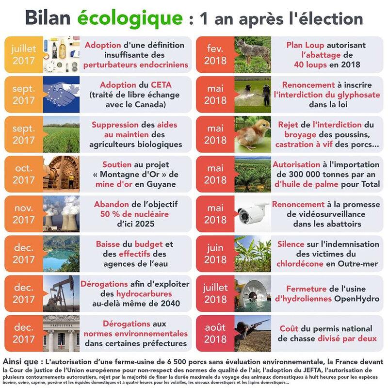 ecologie_357