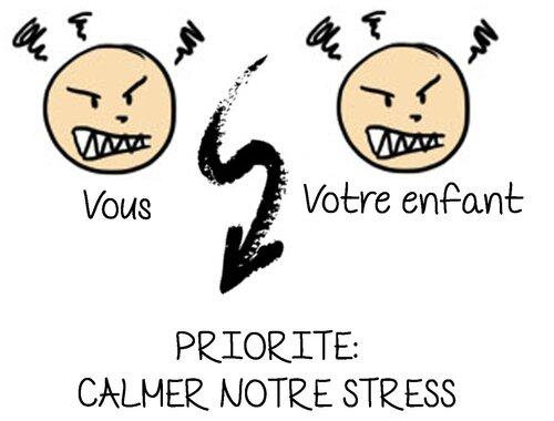 CALMER-STRESS