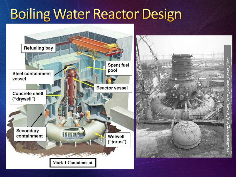 Boiling+Water+Reactor+Design