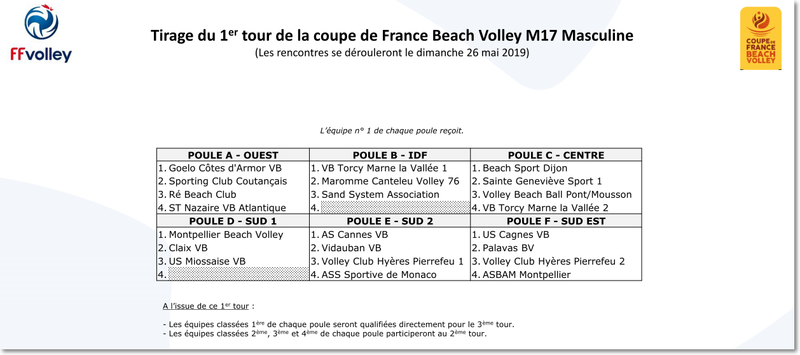 T1_CDF_Beach_M17M_26-05-2019