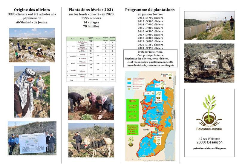 Bulletin de parrainage oliviers 2021 verso