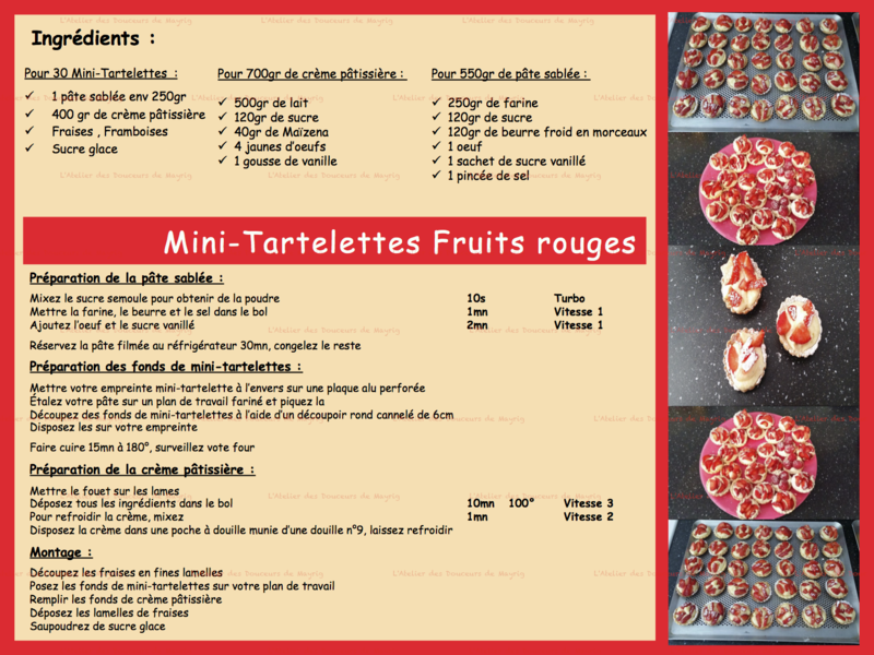MINI-TARTELETTES FRUITS ROUGES