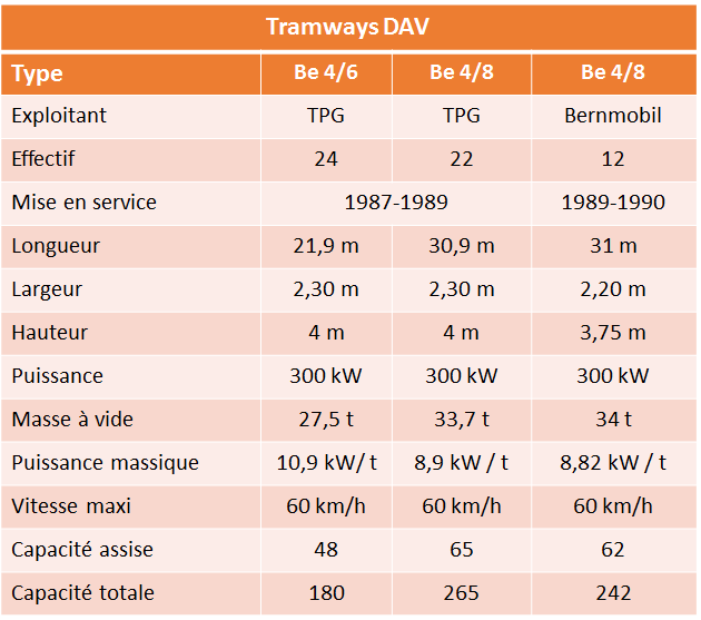 tramway-suisses-vevey