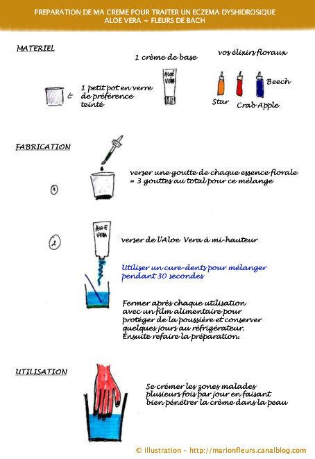 Eczema 2, crème ; marionfleurs