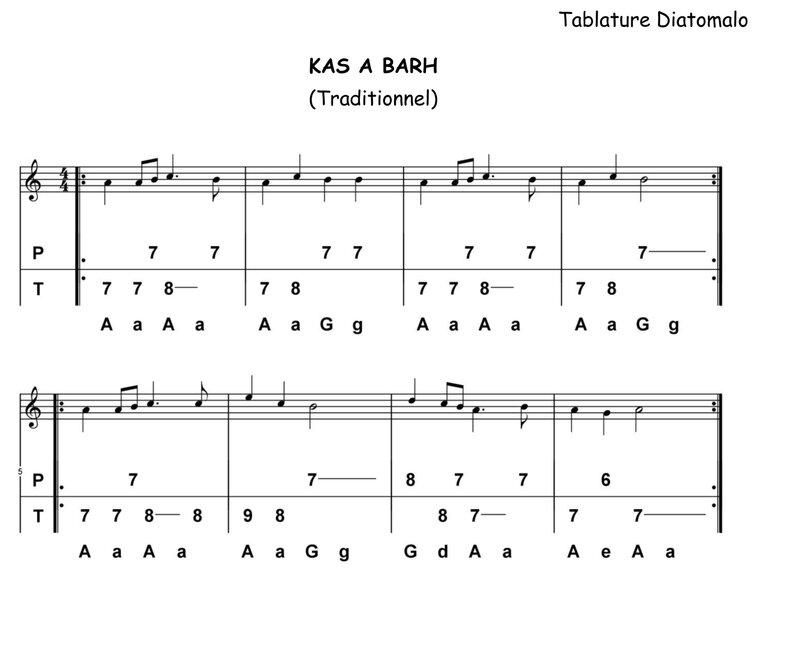 KAS A BARH++