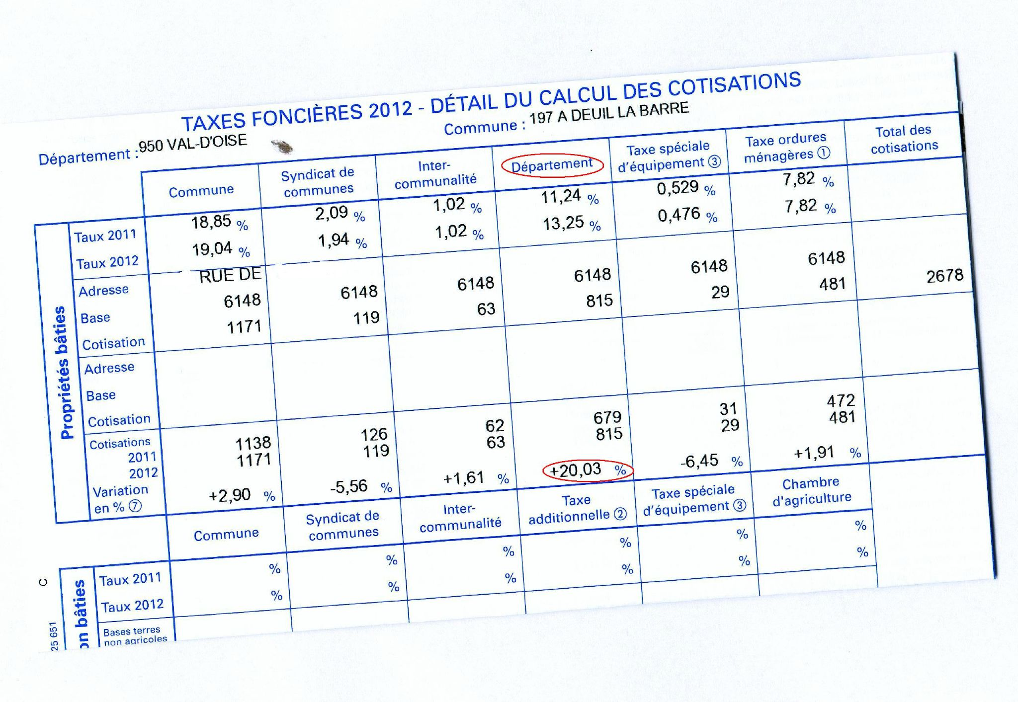 Taxes-foncieres-2012-VO-Augment20