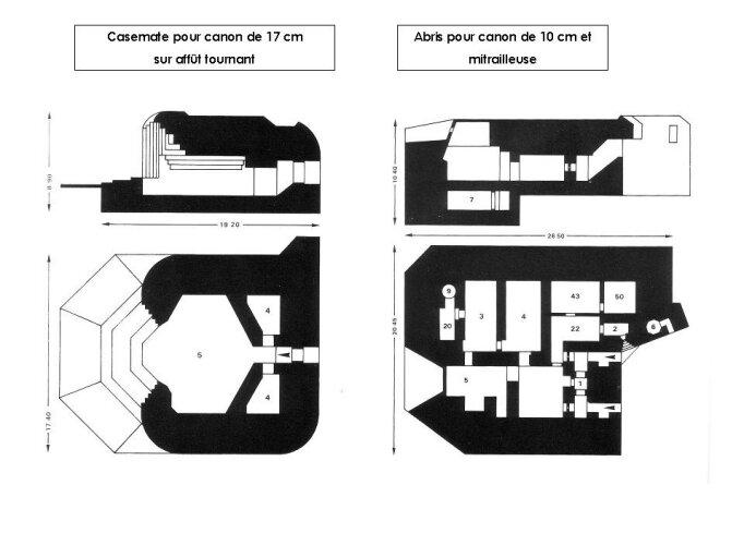 Typologies casemate pour canon de 17 cm sur affût tournant, abri pour canon de 10 cm et mitrailleuse