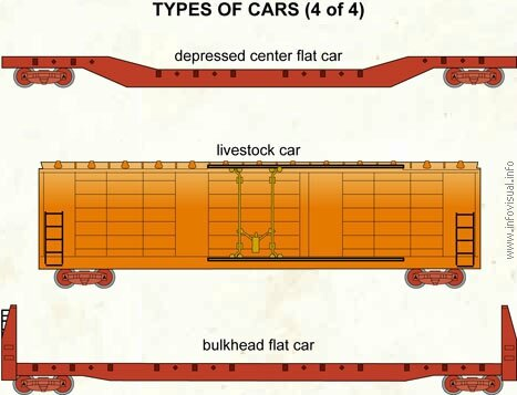043 Types of cars (4 of 4)