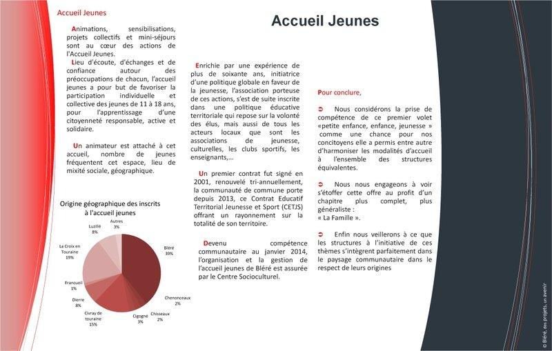 Compétence CCBVC_Accueil jeune + conclusion