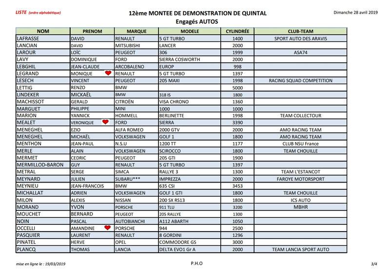 Pré-Liste ENGAGES - QUINTAL 2019-19 MARS 2019[3]