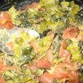 Crepes à la fondue de poireaux et au saumon fumé