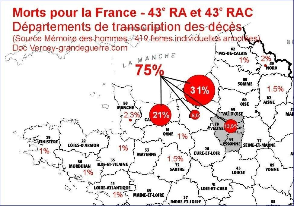 Morts pour la France du 43e RAC Cartographie