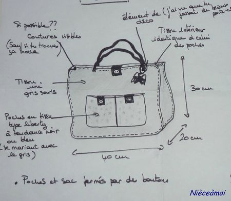 le sac de Carole 1
