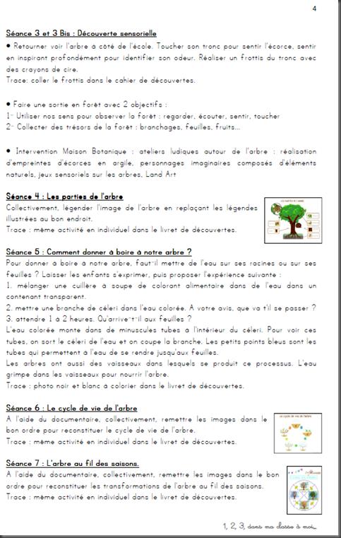 Windows-Live-Writer/Projet-Mon-ami-larbre_90D5/image_thumb_3