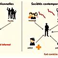 Chap8: quels sont les processus sociaux qui contribuent à la déviance ?