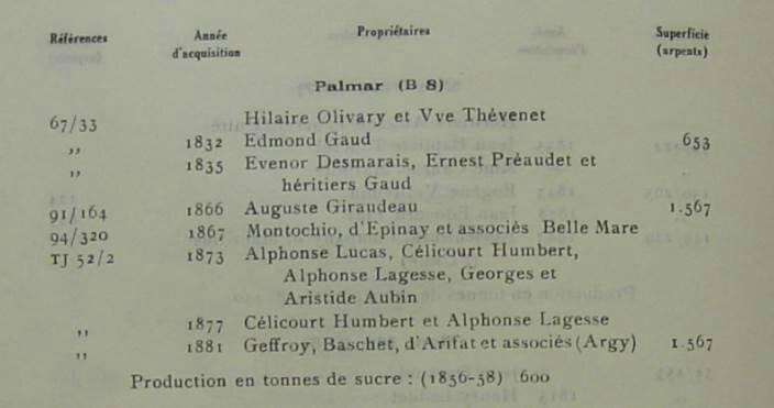 Domaines sucriers_Palmar_1867