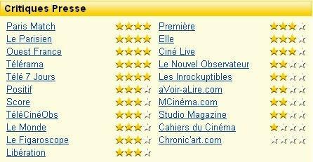 Critiques_Presse