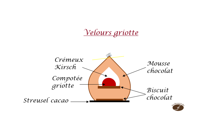 Velours griotte