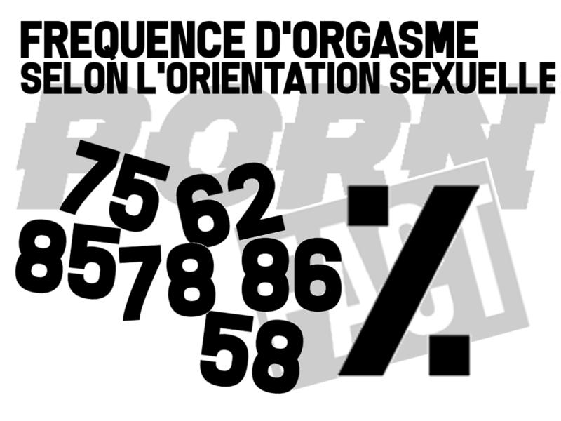 porn fact