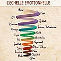 L'échelle emotionnelle