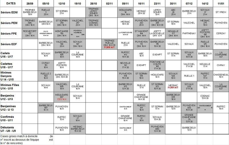 planning 2013-11