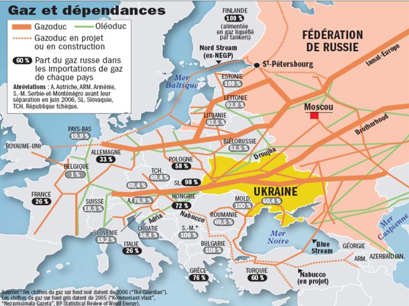 Gaz et dépendances Europe-Russie