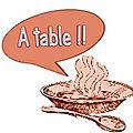 Vendredi 10 janvier 2020 - on mange quoi (ce soir) ? idées de repas / menu de la semaine