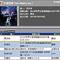 Myself world tour dvd: jolin ranks #1 once again on g-music & 5music!