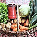 Dans mon panier de légumes du 1er février il y a ...